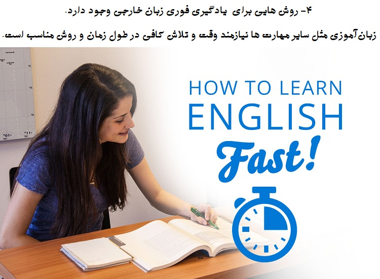 How-To-Learn-English-Fast